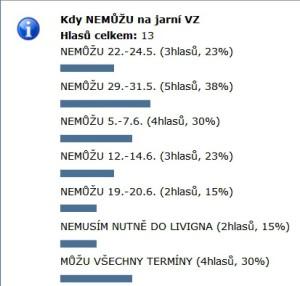 hlasovani_VZjaro
